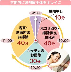 oyakoukou01_re